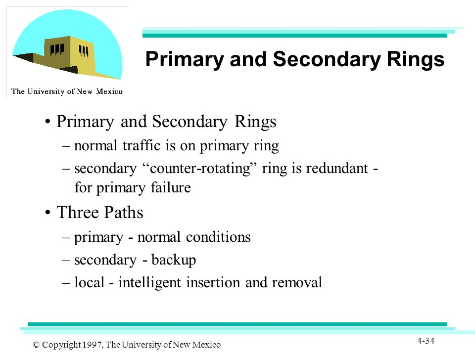 © Copyright 1997, The University of New Mexico 4-34 Primary and Secondary Rings –normal traffic is on primary ring –secondary counter-rotating ring is redundant - for primary failure Three Paths –primary - normal conditions –secondary - backup –local - intelligent insertion and removal