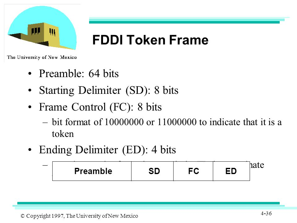 © Copyright 1997, The University of New Mexico 4-36 FDDI Token Frame Preamble: 64 bits Starting Delimiter (SD): 8 bits Frame Control (FC): 8 bits –bit format of 10000000 or 11000000 to indicate that it is a token Ending Delimiter (ED): 4 bits –contains a pair of non-data symbols (T) that terminate token frame PreambleSDFCED