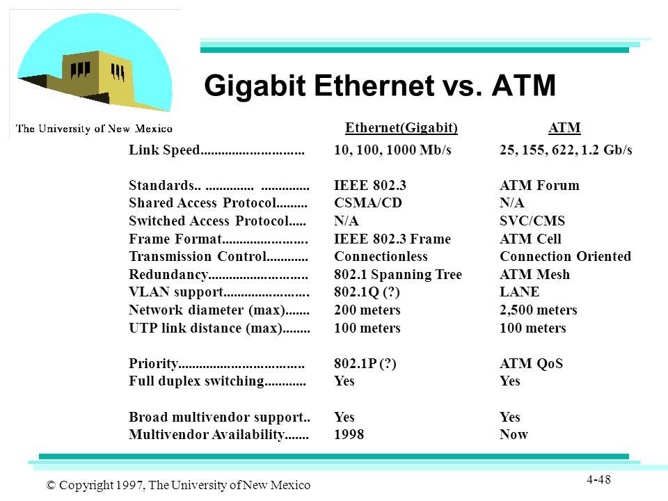 © Copyright 1997, The University of New Mexico 4-48 Gigabit Ethernet vs.