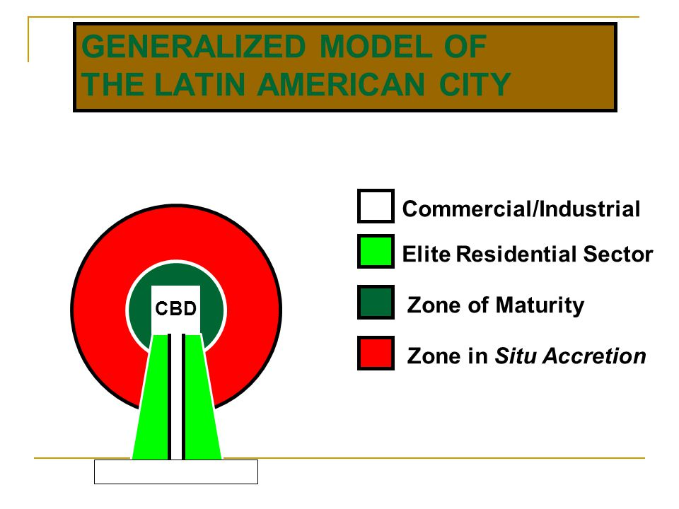 GENERALIZED MODEL OF THE LATIN AMERICAN CITY Commercial/Industrial Elite Residential Sector Zone of Maturity Zone in Situ Accretion CBD