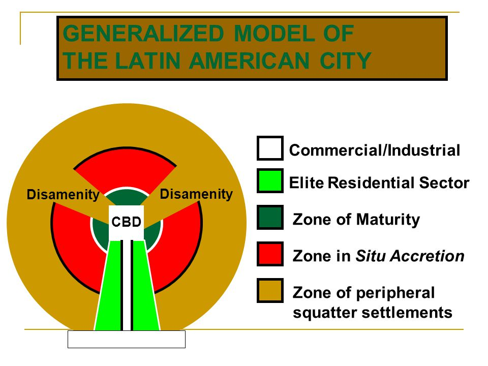 GENERALIZED MODEL OF THE LATIN AMERICAN CITY Commercial/Industrial Elite Residential Sector Zone of Maturity Zone in Situ Accretion Zone of peripheral squatter settlements CBD Disamenity