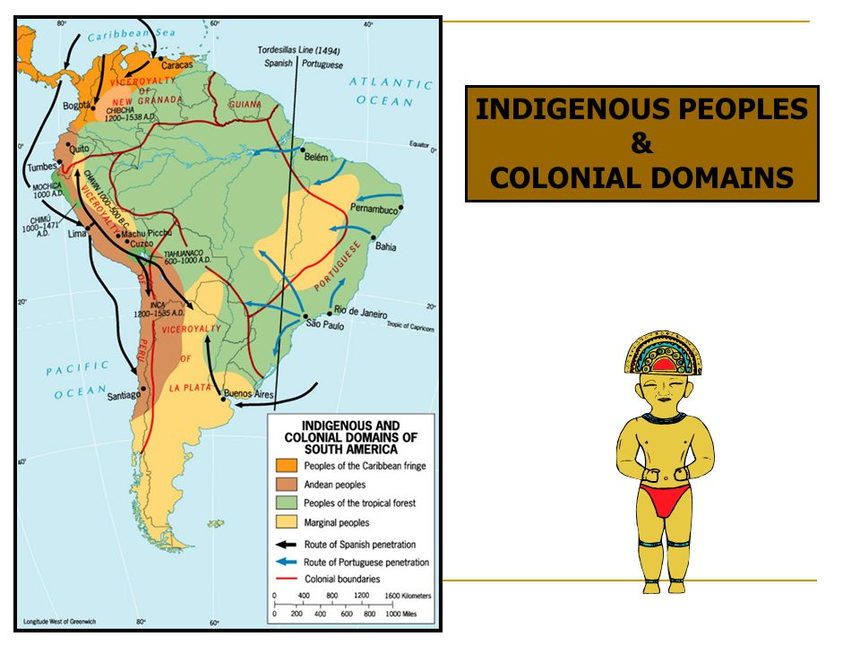 INDIGENOUS PEOPLES & COLONIAL DOMAINS