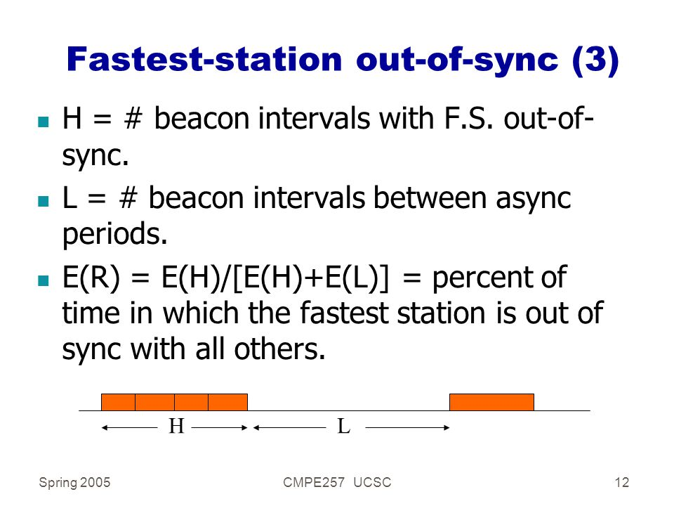 Spring 2005CMPE257 UCSC12 Fastest-station out-of-sync (3) n H = # beacon intervals with F.S.
