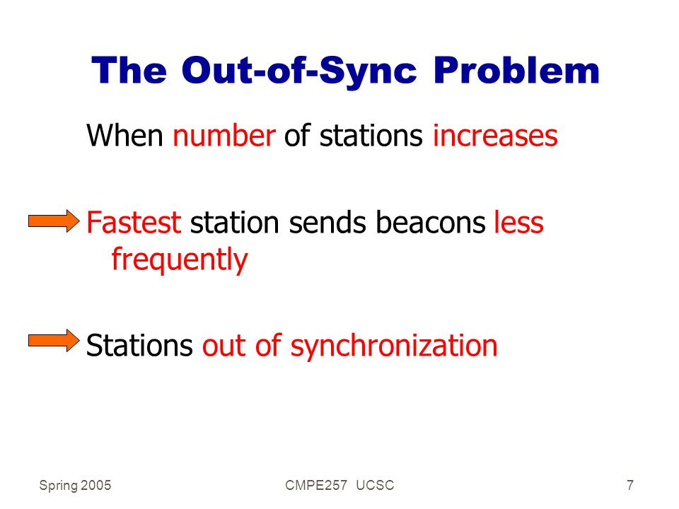 Spring 2005CMPE257 UCSC7 The Out-of-Sync Problem When number of stations increases Fastest station sends beacons less frequently Stations out of synch