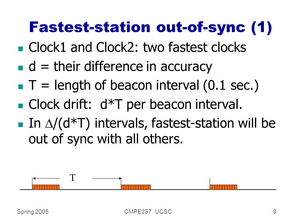 Spring 2005CMPE257 UCSC9 Fastest-station out-of-sync (1) n Clock1 and Clock2: two fastest clocks n d = their difference in accuracy n T = length of be