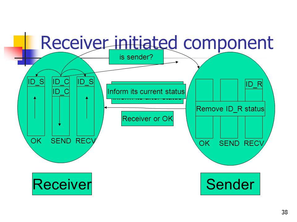 38 Receiver initiated component SenderReceiver ID_R RECVSENDOK SENDRECV is sender.