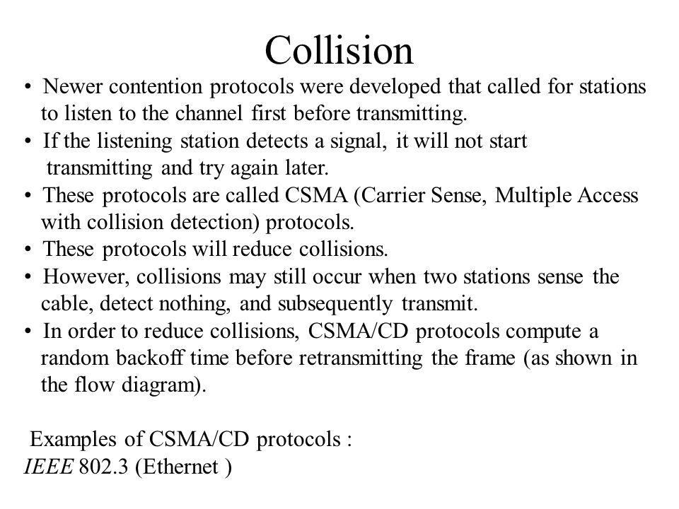 CSMA / CD collision schematic