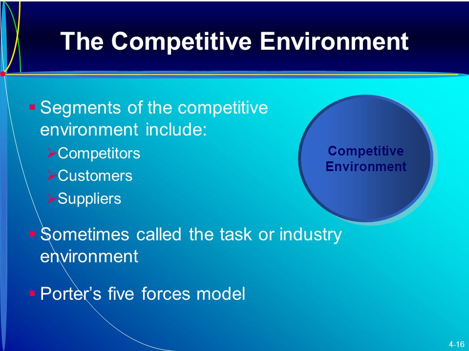 The Competitive Environment   Segments of the competitive environment include:   Competitors   Customers   Suppliers   Sometimes called the task or industry environment   Porter's five forces model Competitive Environment 4-16