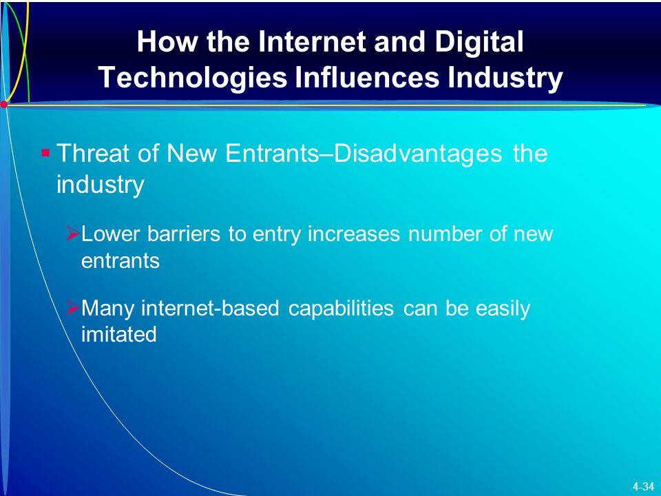 How the Internet and Digital Technologies Influences Industry   Threat of New Entrants–Disadvantages the industry   Lower barriers to entry increases number of new entrants   Many internet-based capabilities can be easily imitated 4-34