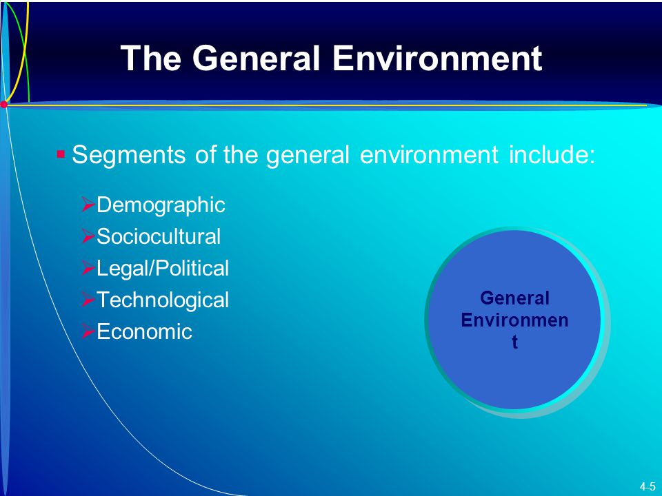 The General Environment   Segments of the general environment include:   Demographic   Sociocultural   Legal/Political   Technological   Economic General Environmen t 4-5