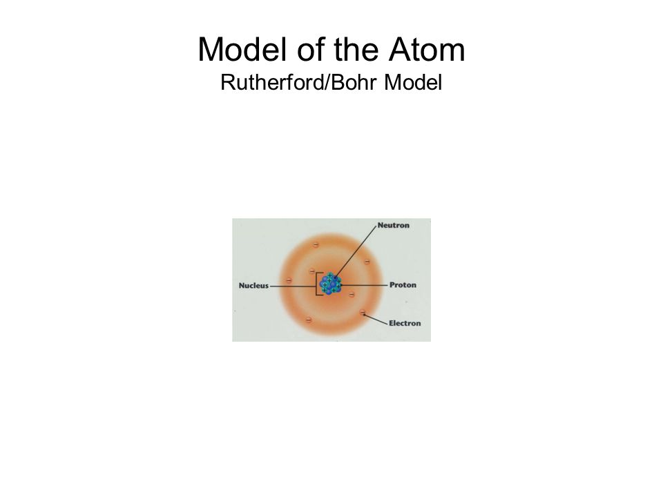 Model of the Atom Rutherford/Bohr Model