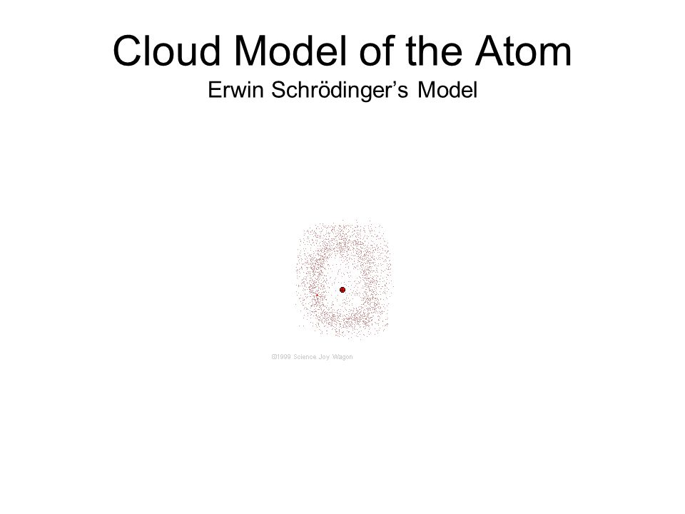 Cloud Model of the Atom Erwin Schrödinger's Model