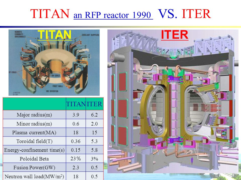 TITAN an RFP reactor 1990 VS.