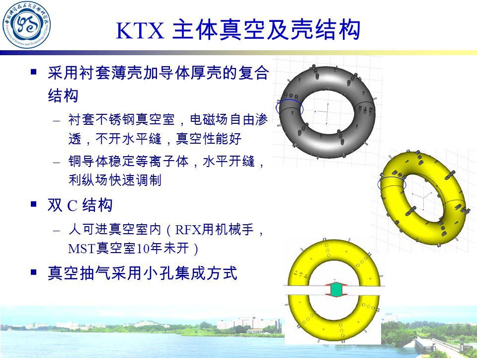 KTX 主体真空及壳结构  采用衬套薄壳加导体厚壳的复合 结构 – 衬套不锈钢真空室,电磁场自由渗 透,不开水平缝,真空性能好 – 铜导体稳定等离子体,水平开缝, 利纵场快速调制  双 C 结构 – 人可进真空室内( RFX 用机械手, MST 真空室 10 年未开)  真空抽气采用小孔集成方式