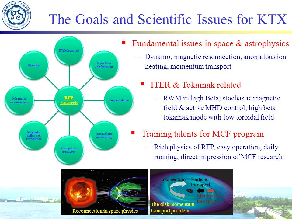 RFP research RWM control High Beta confinement Current drive Anomalous ion heating Momentum transport Magnetic helicity & turbulence Magnetic reconnection Dynamo The Goals and Scientific Issues for KTX Reconnection in space physics The disk momentum transport problem  ITER & Tokamak related –RWM in high Beta; stochastic magnetic field & active MHD control; high beta tokamak mode with low toroidal field  Fundamental issues in space & astrophysics –Dynamo, magnetic resonnection, anomalous ion heating, momentum transport  Training talents for MCF program –Rich physics of RFP, easy operation, daily running, direct impression of MCF research