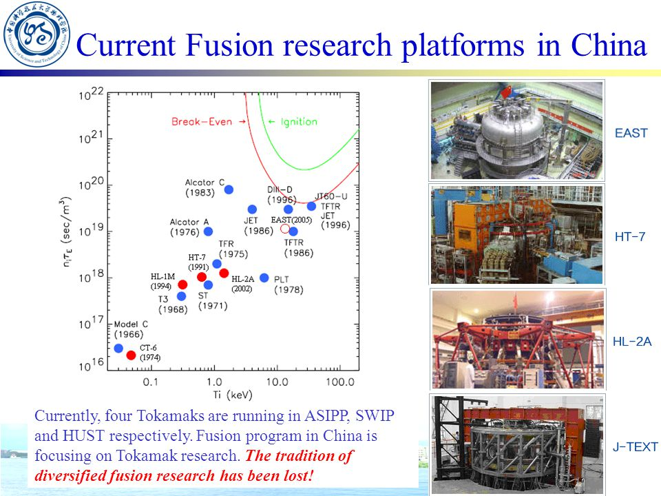 China needs RFP research program  It is not as yet clear which configuration will ultimately lead to the most attractive fusion reactor –Diversity is part of the nature, so is fusion research.