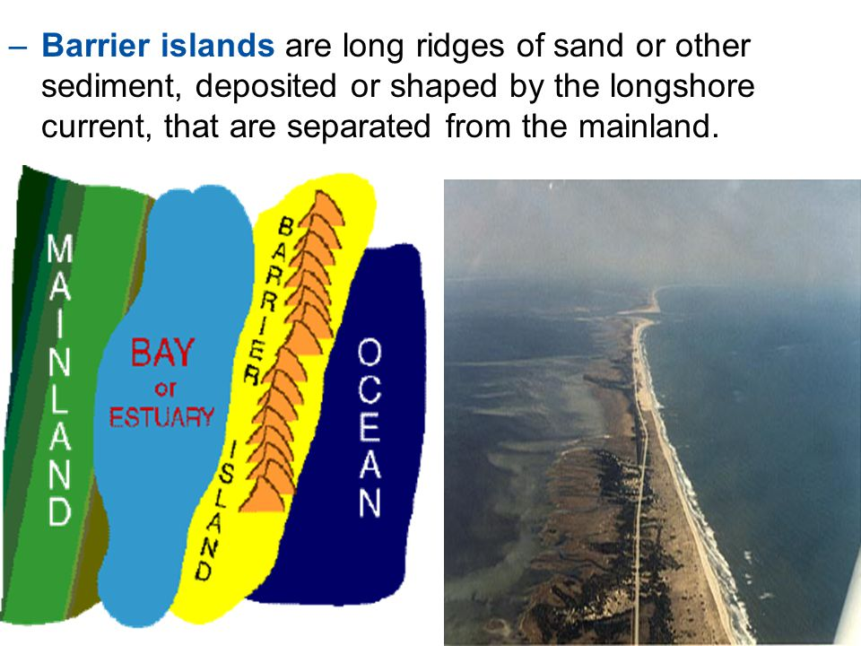 –Barrier islands are long ridges of sand or other sediment, deposited or shaped by the longshore current, that are separated from the mainland.