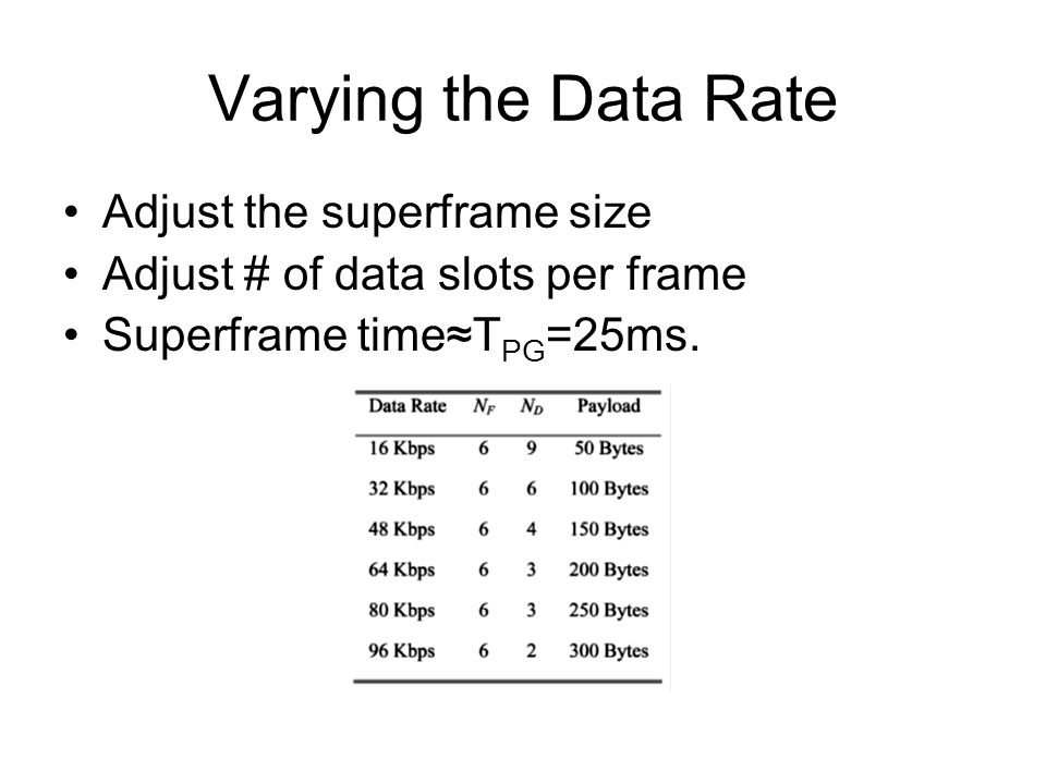 Varying the Data Rate Adjust the superframe size Adjust # of data slots per frame Superframe time≈T PG =25ms.