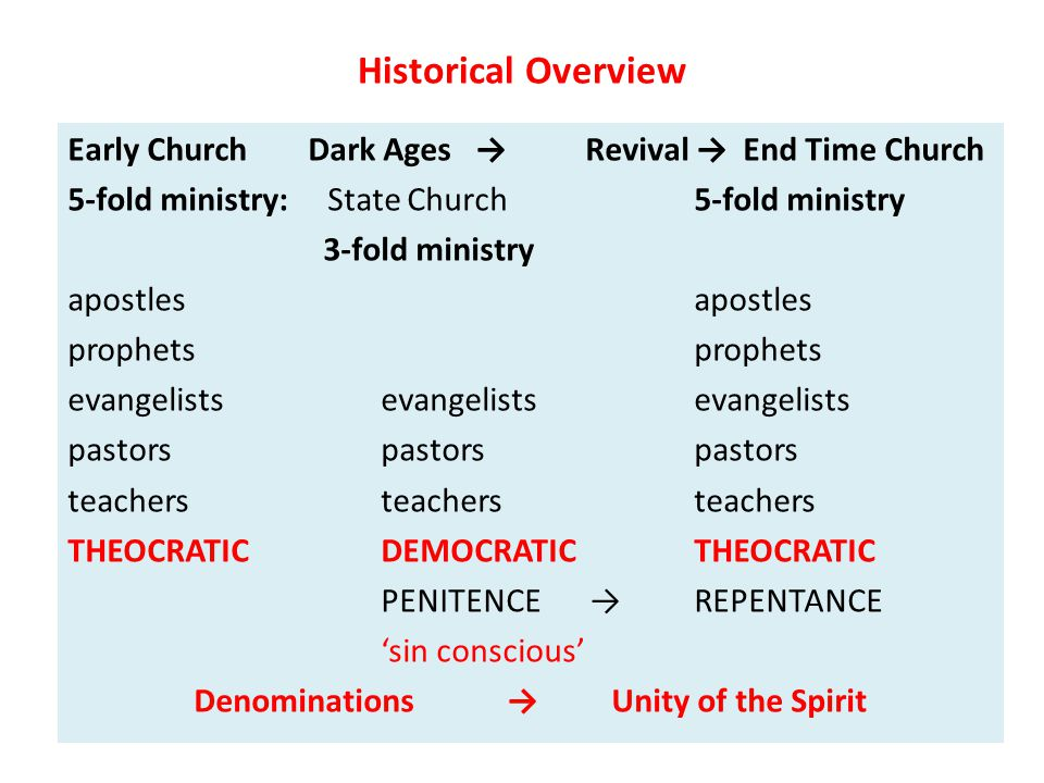 Historical Overview Early Church Dark Ages → Revival → End Time Church 5-fold ministry: State Church 5-fold ministry 3-fold ministry apostlesprophets