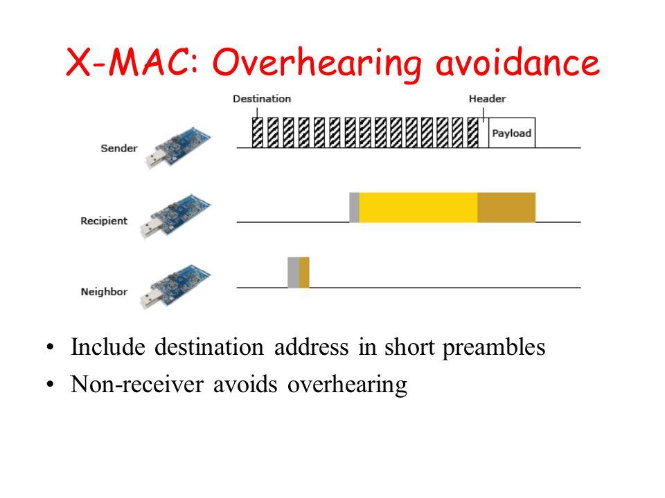 X-MAC: Overhearing avoidance Include destination address in short preambles Non-receiver avoids overhearing