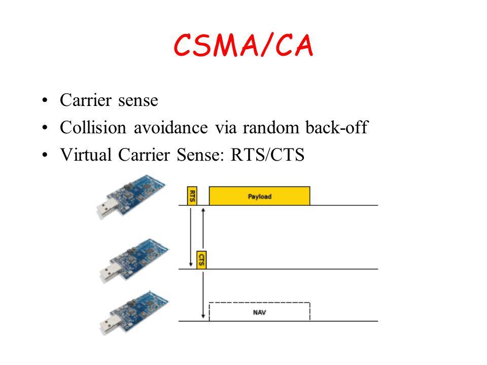 CSMA/CA Carrier sense Collision avoidance via random back-off Virtual Carrier Sense: RTS/CTS