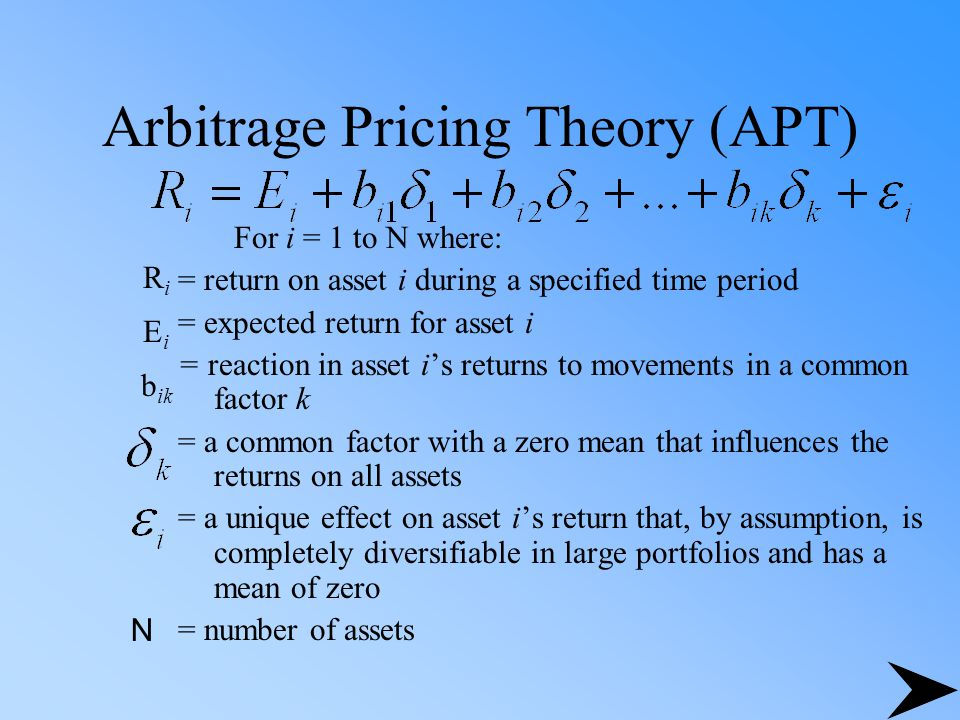 Arbitrage Pricing Theory (APT) Factors expected to have an impact on all assets: –Inflation –Growth in GNP –Major political upheavals –Changes in interest rates –And many more….