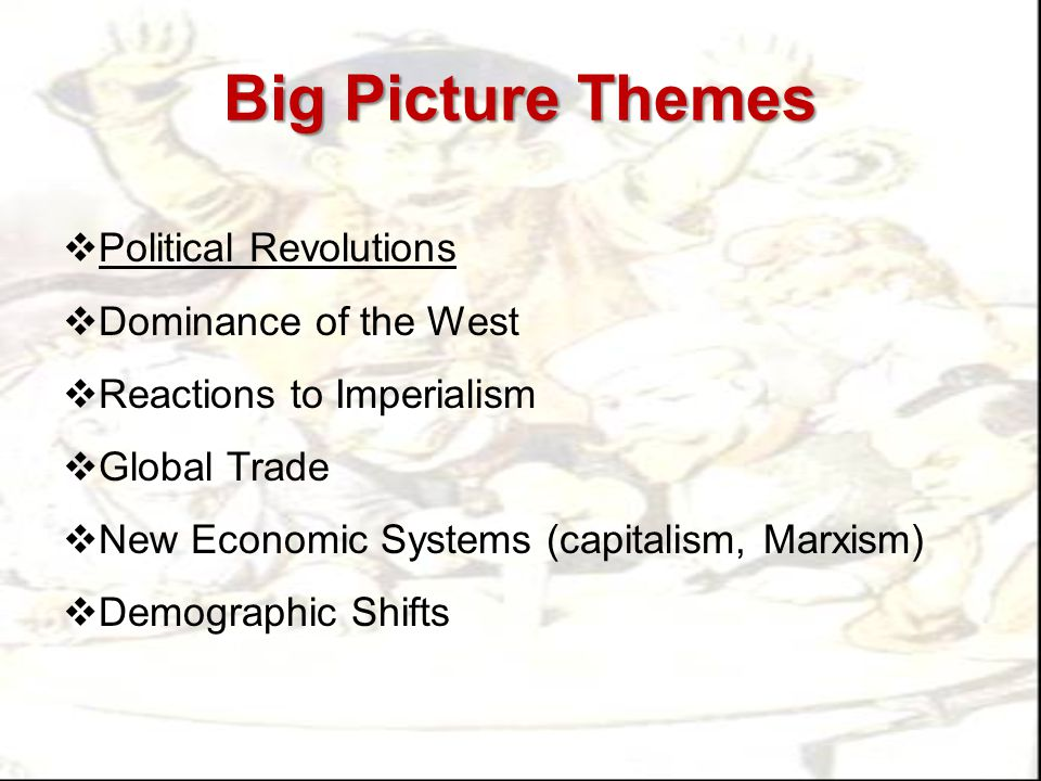 Changes in Social/Gender Structure Political Revolutions Industrial Revolution Enlightenment ideas Emancipation of Serfs and Slaves Changed due to: