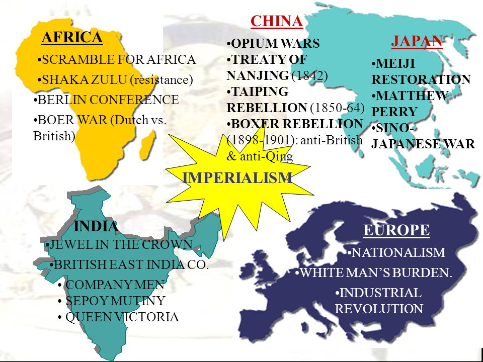IMPERIALISM INDIA AFRICA EUROPE JAPAN CHINA BOER WAR (Dutch vs. British) OPIUM WARS TREATY OF NANJING (1842) TAIPING REBELLION (1850-64) BOXER REBELLI