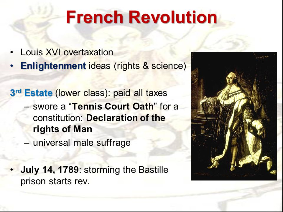 Radical phase Maximilen Robespierreled by Maximilen Robespierre (of Jacobin party) Louis XVI & wife executed during Reign of Terror Final phase of rev.: Napoleon staged a coup of the Directory –From 1799-1815 France became an empire