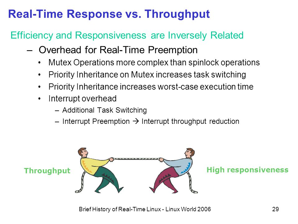 Brief History of Real-Time Linux - Linux World 200629 Real-Time Response vs.