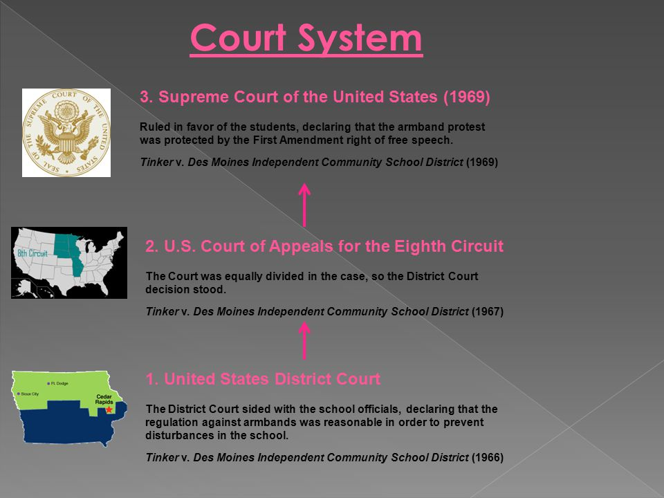 1. United States District Court The District Court sided with the school officials, declaring that the regulation against armbands was reasonable in o
