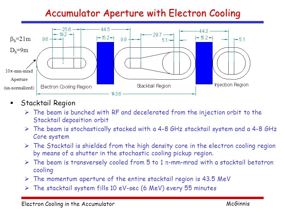 Electron Cooling in the Accumulator McGinnis Stacktail Performance with an Input Flux of 90x10 10 pbars/hr