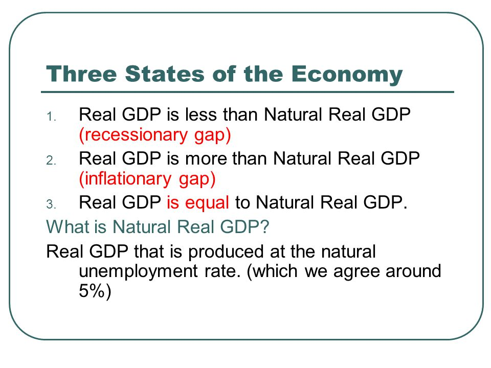 Three States of the Economy 1. Real GDP is less than Natural Real GDP (recessionary gap) 2. Real GDP is more than Natural Real GDP (inflationary gap)