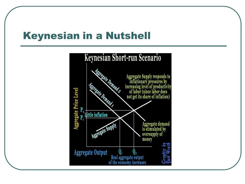 Keynesian in a Nutshell