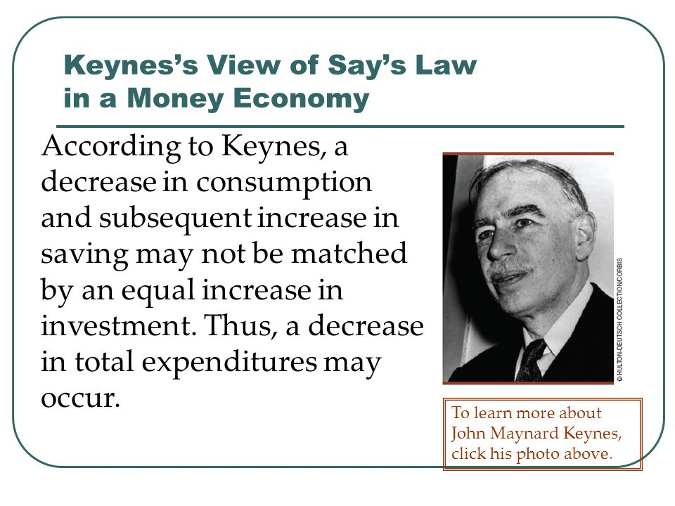 Keynes's View of Say's Law in a Money Economy According to Keynes, a decrease in consumption and subsequent increase in saving may not be matched by a