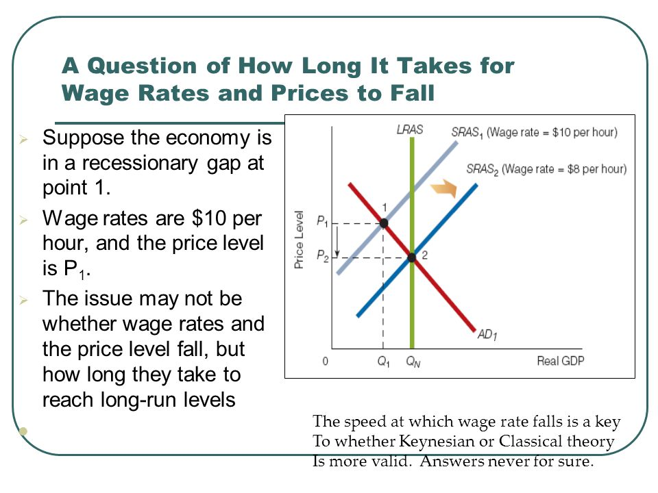 A Question of How Long It Takes for Wage Rates and Prices to Fall  Suppose the economy is in a recessionary gap at point 1.  Wage rates are $10 per