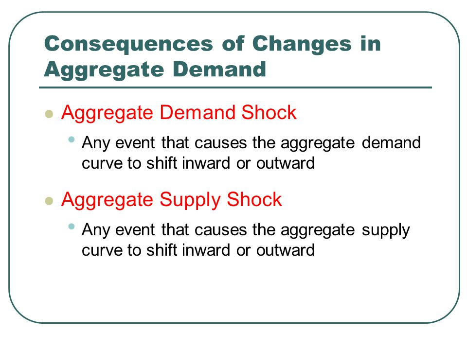 Consequences of Changes in Aggregate Demand Aggregate Demand Shock Any event that causes the aggregate demand curve to shift inward or outward Aggrega