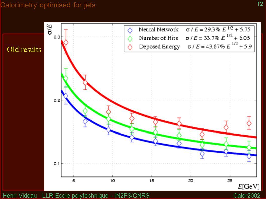 Henri Videau LLR Ecole polytechnique - IN2P3/CNRSCalor2002 12 Calorimetry optimised for jets Old results