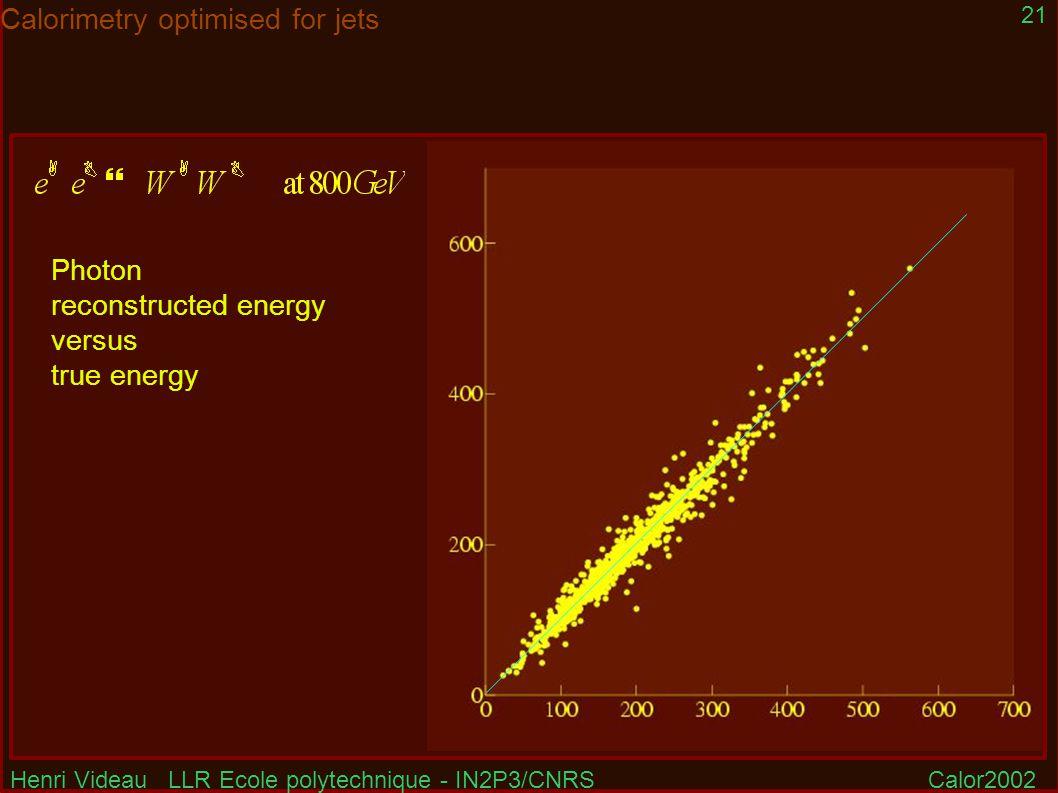 Henri Videau LLR Ecole polytechnique - IN2P3/CNRSCalor2002 21 Calorimetry optimised for jets GeV Photon reconstructed energy versus true energy