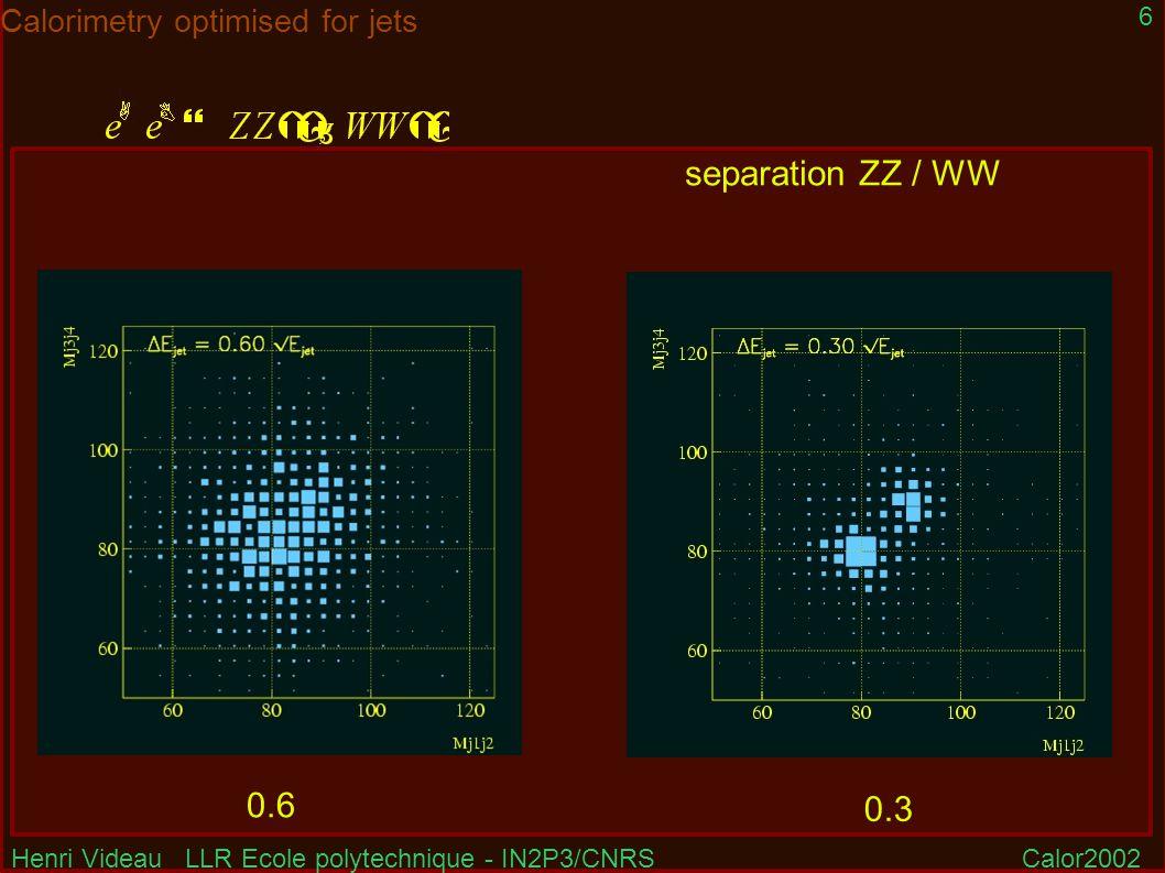 Henri Videau LLR Ecole polytechnique - IN2P3/CNRSCalor2002 6 Calorimetry optimised for jets separation ZZ / WW 0.6 0.3