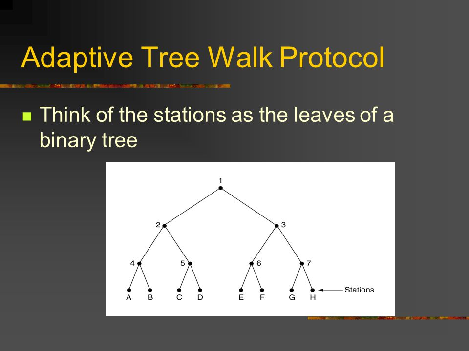 Adaptive Tree Walk Protocol Think of the stations as the leaves of a binary tree
