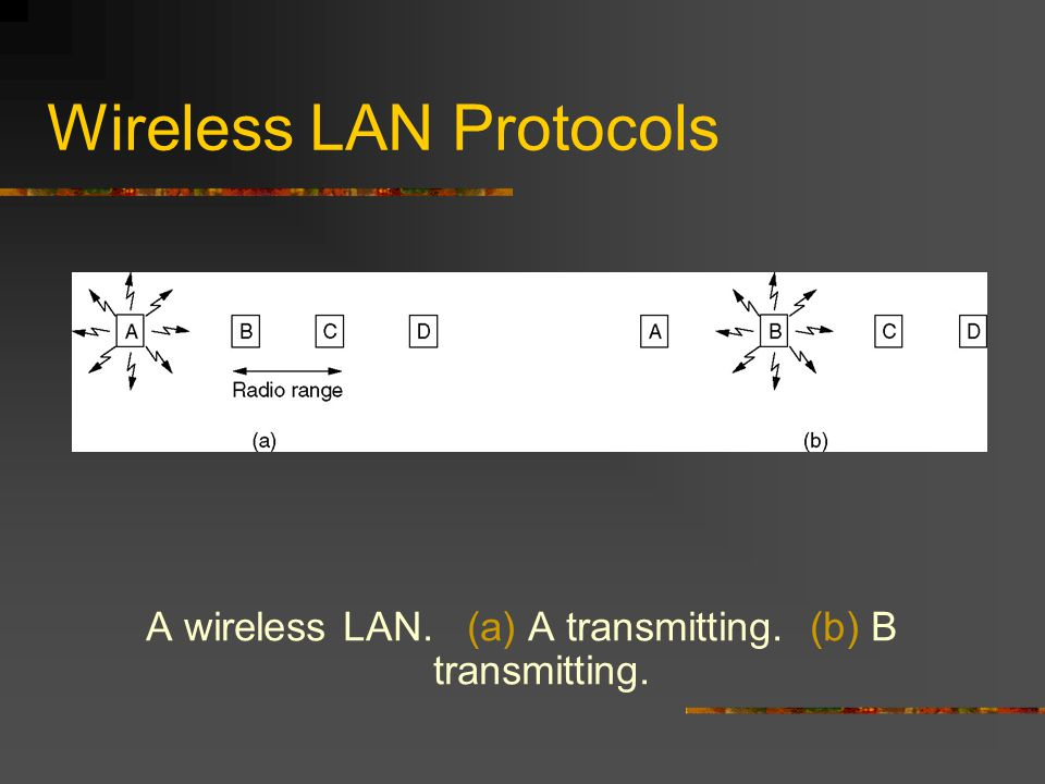 Wireless LAN Protocols A wireless LAN. (a) A transmitting. (b) B transmitting.
