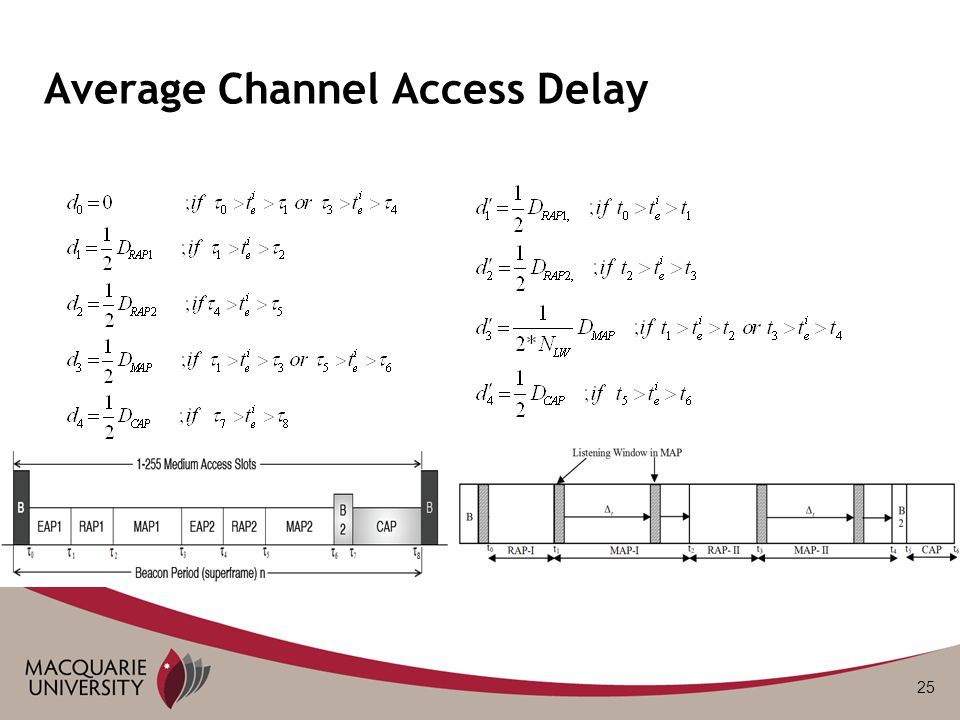 25 Average Channel Access Delay