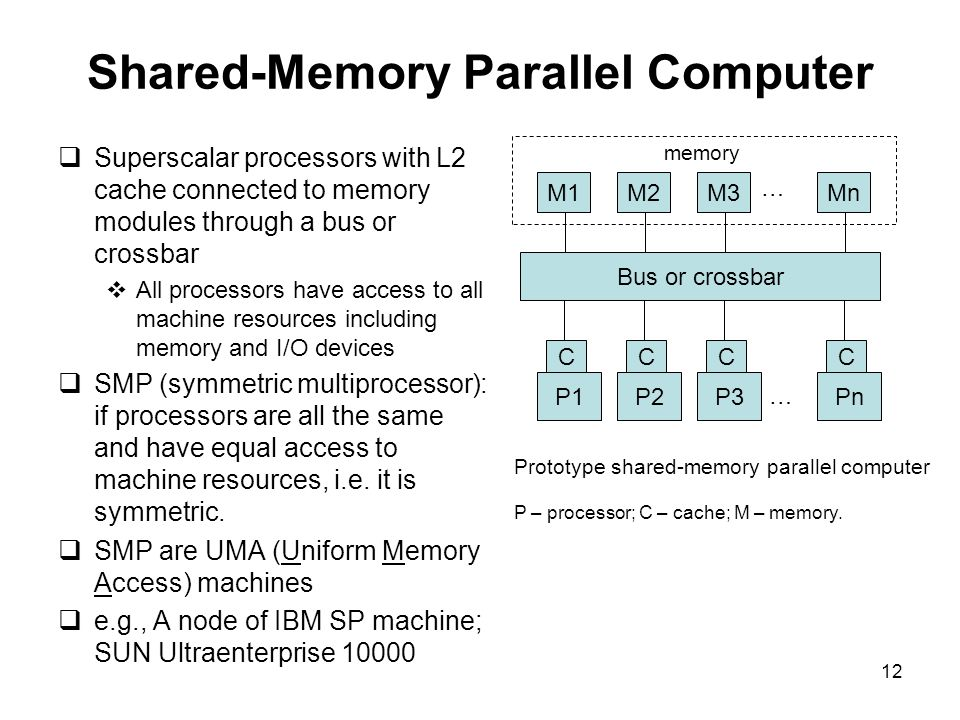 12 Shared-Memory Parallel Computer  Superscalar processors with L2 cache connected to memory modules through a bus or crossbar  All processors have access to all machine resources including memory and I/O devices  SMP (symmetric multiprocessor): if processors are all the same and have equal access to machine resources, i.e.