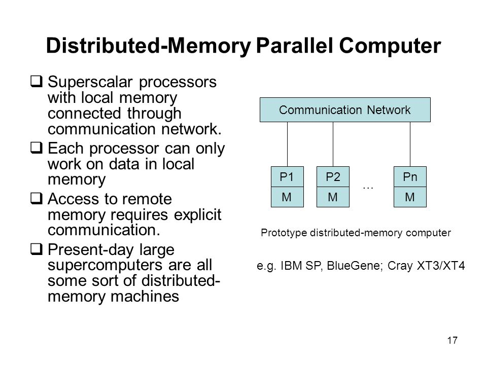 17 Distributed-Memory Parallel Computer  Superscalar processors with local memory connected through communication network.