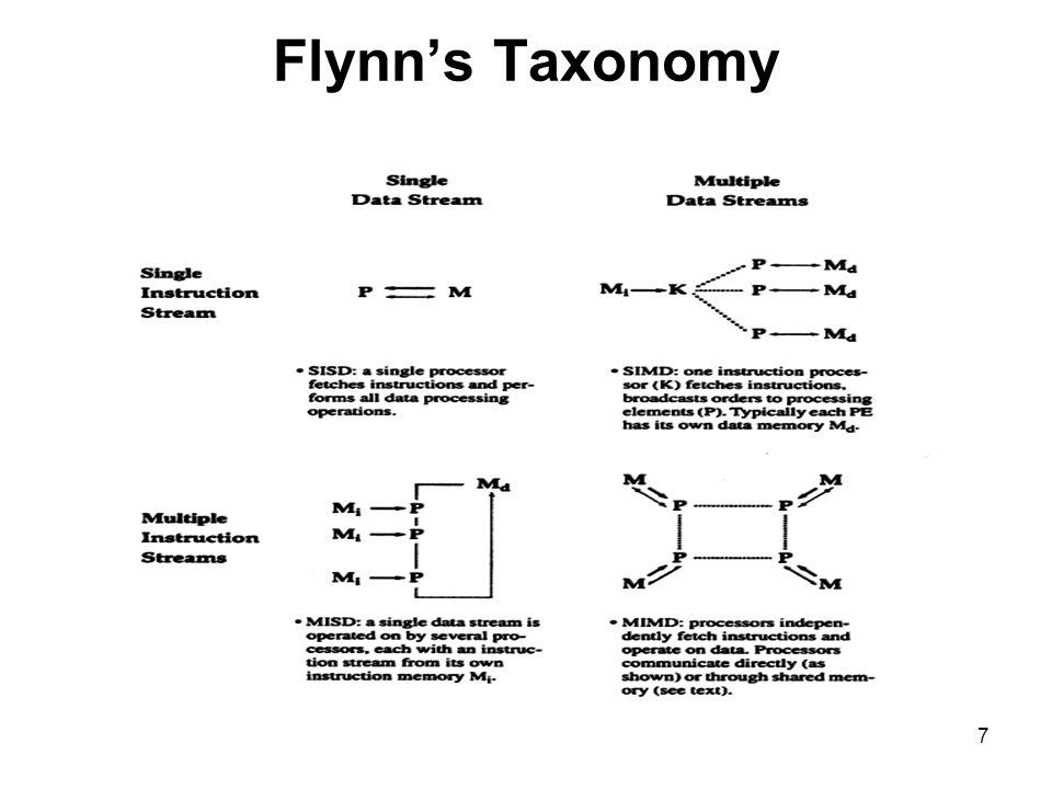 7 Flynn's Taxonomy