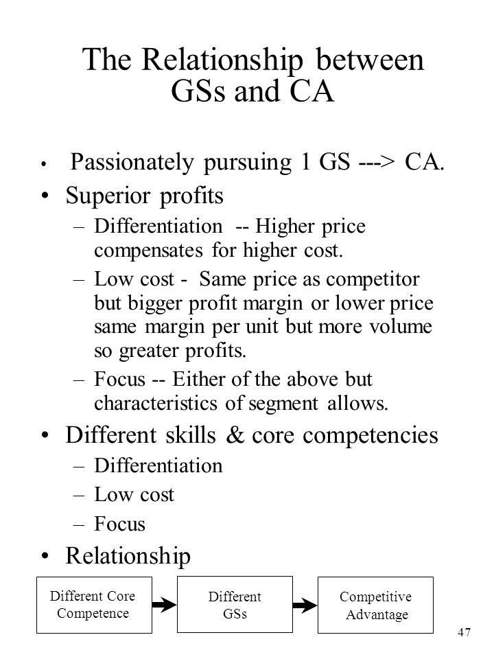 47 The Relationship between GSs and CA Passionately pursuing 1 GS ---> CA. Superior profits –Differentiation -- Higher price compensates for higher co