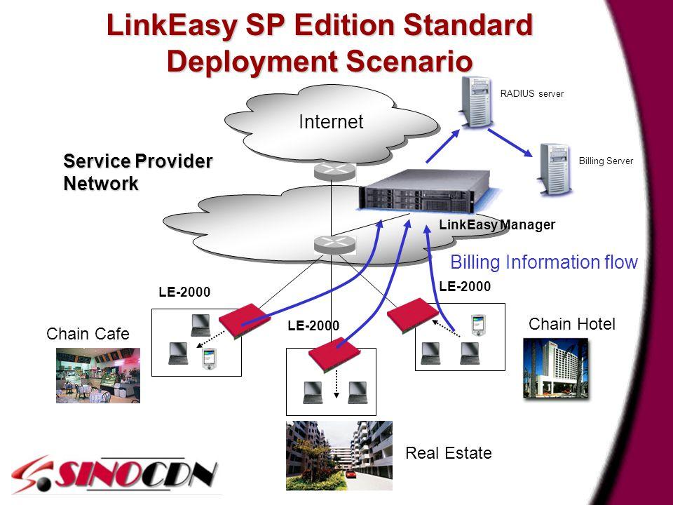 8 RADIUS server LE-2000 LinkEasy SP Edition Standard Deployment Scenario LE-2000 Billing Server Service Provider Network Internet Billing Information