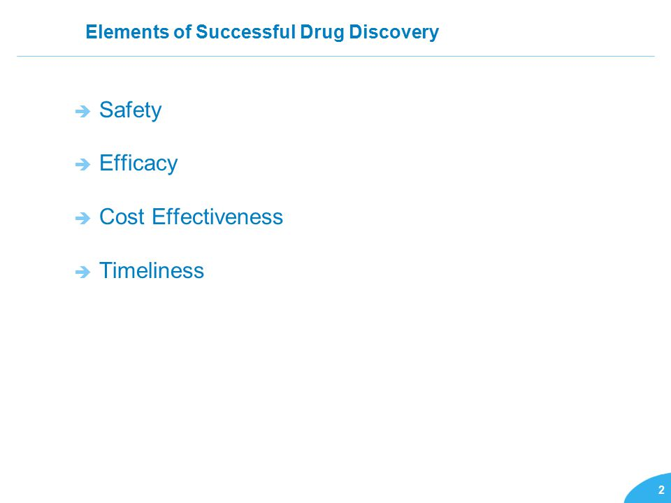2 Elements of Successful Drug Discovery  Safety  Efficacy  Cost Effectiveness  Timeliness