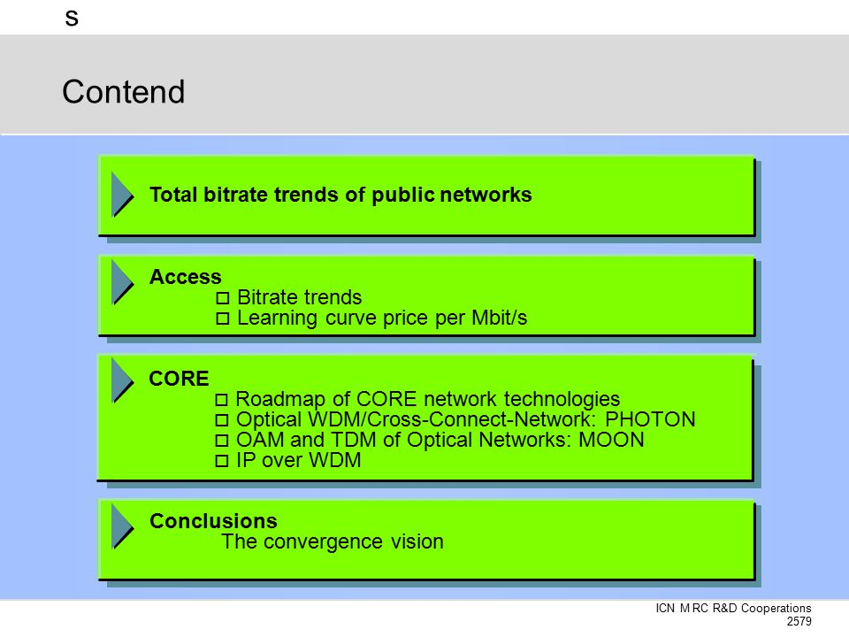s Click to edit Master title style Contend ICN M RC R&D Cooperations 2579 CORE o Roadmap of CORE network technologies o Optical WDM/Cross-Connect-Network: PHOTON o OAM and TDM of Optical Networks: MOON o IP over WDM Conclusions The convergence vision Access o Bitrate trends o Learning curve price per Mbit/s Total bitrate trends of public networks